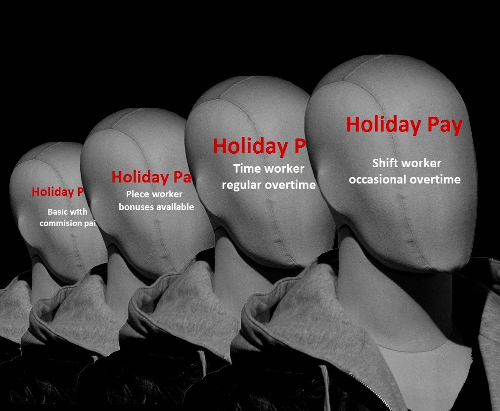 New Regulations on Holiday Pay ... Good Work or a Missed Opportunity?